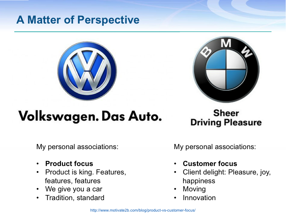 VW vs. BMW Perspectives